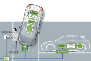 四维图新与宝马汽车签署自动驾驶地图许可协议