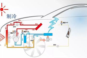 提高新能源车热管理系统性能,你应该知道的传感器应用