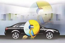 促进开放 國務院提出优化汽车外资政策