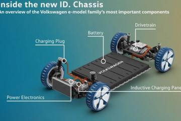 主动出击 大众新型移动充电站靠谱吗?