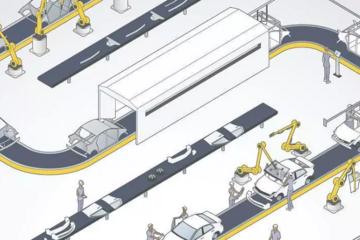 过去四年,中国新造车公司都做了什么?