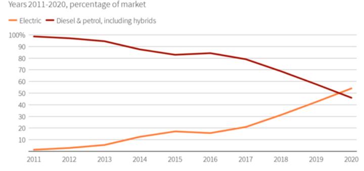 一周热点 | 补贴退坡20%;宏光MINIEV累销12.7万辆;弗迪电池研究院成立
