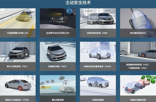 燃油车才是智能汽车的主角