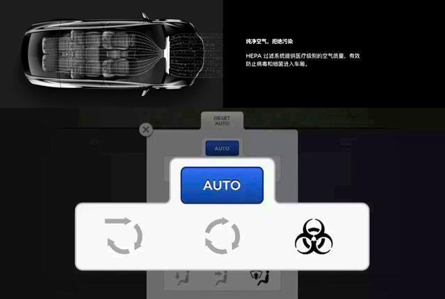 一次紧急突发事件,引发汽车行业六项革新