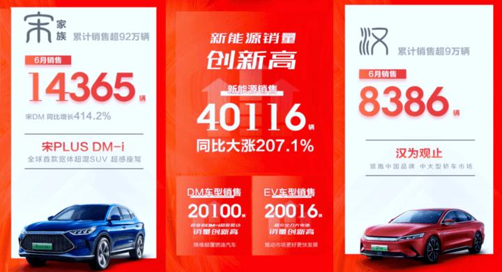 汽车革命序幕开启,比亚迪掀起电动汽车普及之战