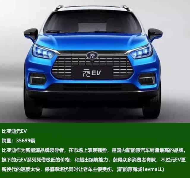 2018年销量最高的3款新能源SUV,比亚迪元EV排第一
