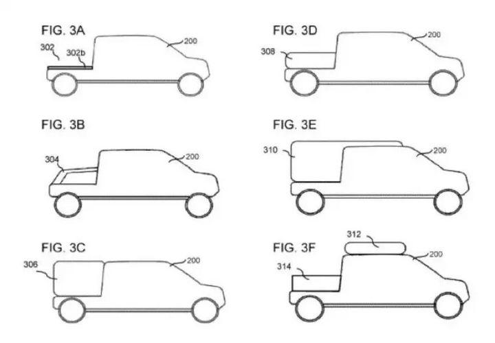 有趣,一款电动车六种形态