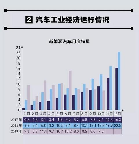 拐点临近?主流车企10月销量近一半正增长,自主品牌占半壁江山