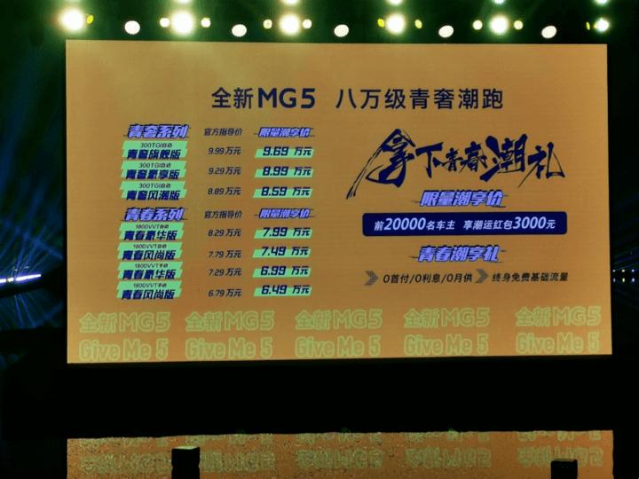 """凭借""""超越力""""拿下青春 MG重塑A级市场"""