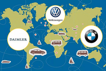 德国三大汽车制造商会面特朗普,拿投资换关税稳定?