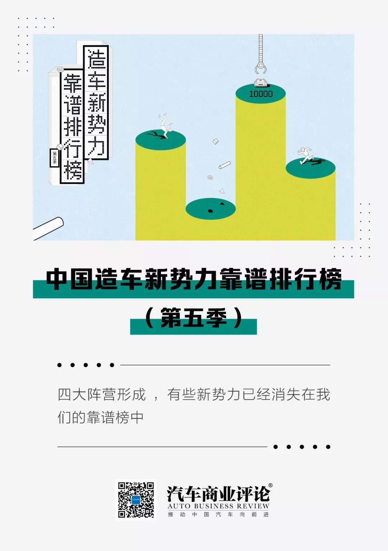 中国造车新势力靠谱排行榜(第五季)