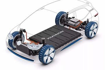 各家都在跟风造新能源汽车平台 真的有那么大用处吗?