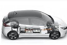 锂电池将被固态电池所取代?业内人士:还有很长的路要走