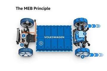 大众或与福特共享其MEB电动车生产平台