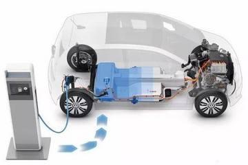 电动汽车争霸 已成两强格局