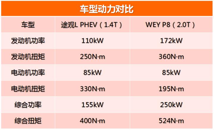 车型动力对比.png