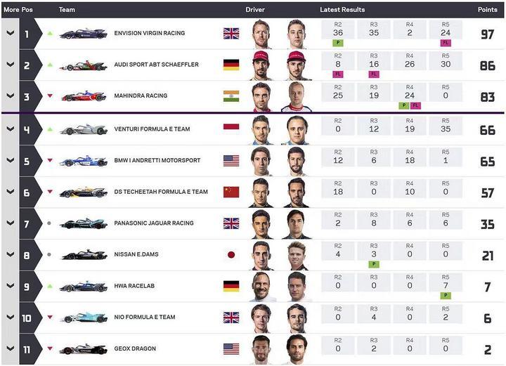 车队积分排名.jpg