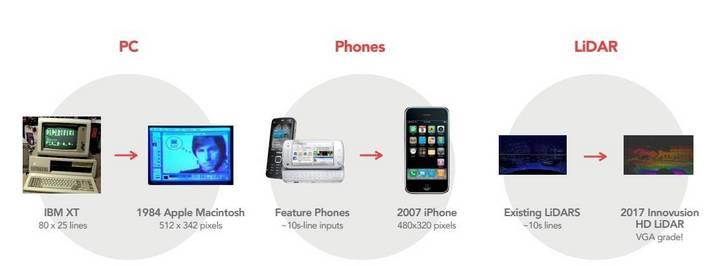 图像级信息引领革命性飞跃.jpg