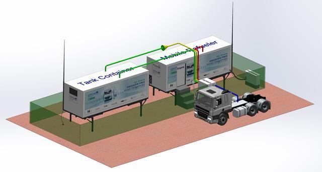 工信部加码调研氢燃料电池企业,国家电网打造兆瓦级氢储能电站