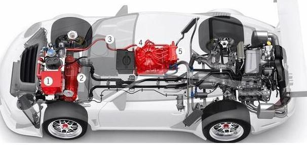 新能源汽车停放一年不开会报废?老司机:做好4点就无大碍