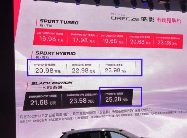 本田皓影混动版上市,20.98万起百公里油耗4.9升