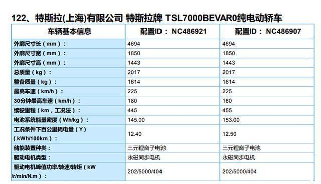 补贴后33.105万元,国产MODEL 3价格确定,你买吗?