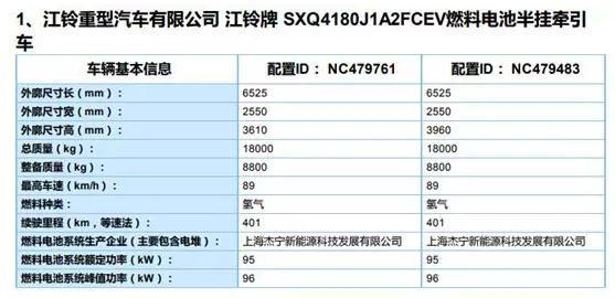 工信部11批《推荐目录》发布,江铃重汽携13款燃料电池汽车上榜