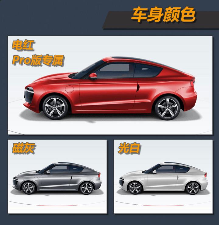 車身顏色.jpg