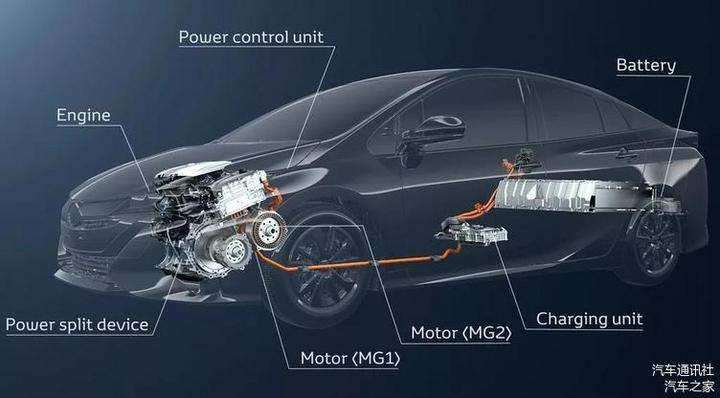 新能源汽车冲击传统供应链 零部件巨头如何应变?