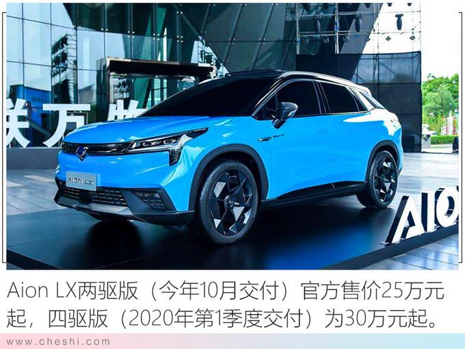 广汽新能源8月销量大增170 豪华大SUV下月上市-图1