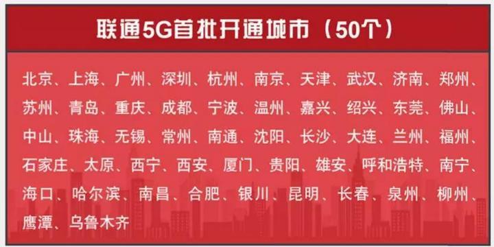 图片来自:中国联通