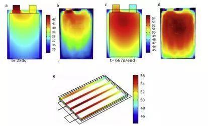 要效率还是要安全,频繁快充对新能源车电池有伤害吗?
