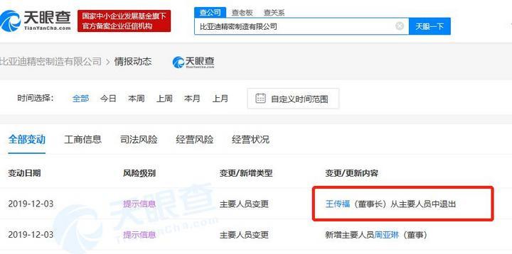 王傳福卸任比亞迪精密制造有限公司董事長