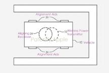 苹果最新专利 利用停车位无线电源发射器给汽车无线充电