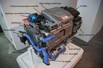 燃料电池概念震荡拉升 全球氢能产业快速发展