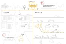 華為車聯網收入預計達500億美元,比肩行業巨頭博世