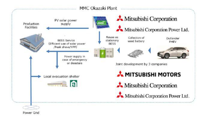 mitsu-system.jpg