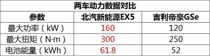 动力参数对比.jpg