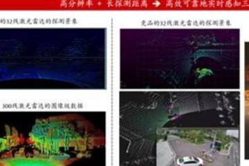 """【""""创投家""""第六期】新能源汽车产业中激光雷达的投资价值分析"""