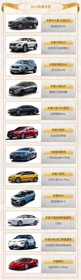 2019年度汽车总评榜榜单12301857.png
