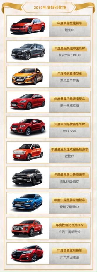 2019年度汽车总评榜榜单12303033.png