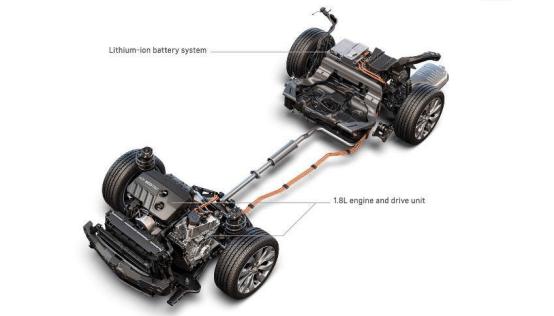 淺談新能源汽車能顛覆燃油車嗎?網友:答案很顯然!