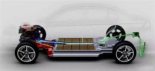 电动汽车,电池,诺贝尔化学奖