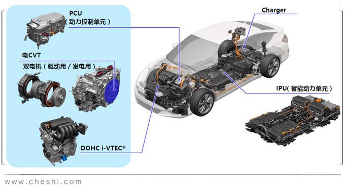 最全能的混动车 本田明年将导入全新PHEV系统-图6