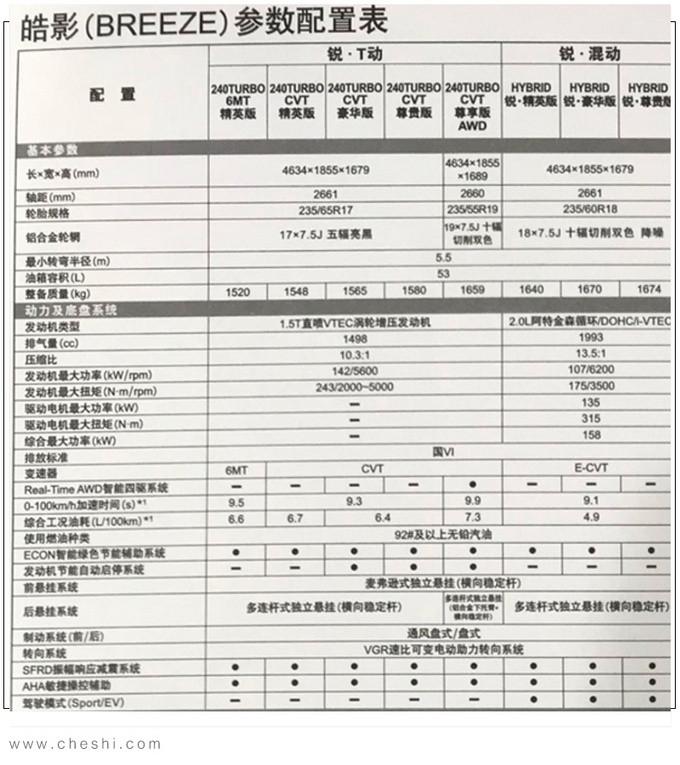 广汽本田皓影配置曝光预售18万起 配无线充电-图2