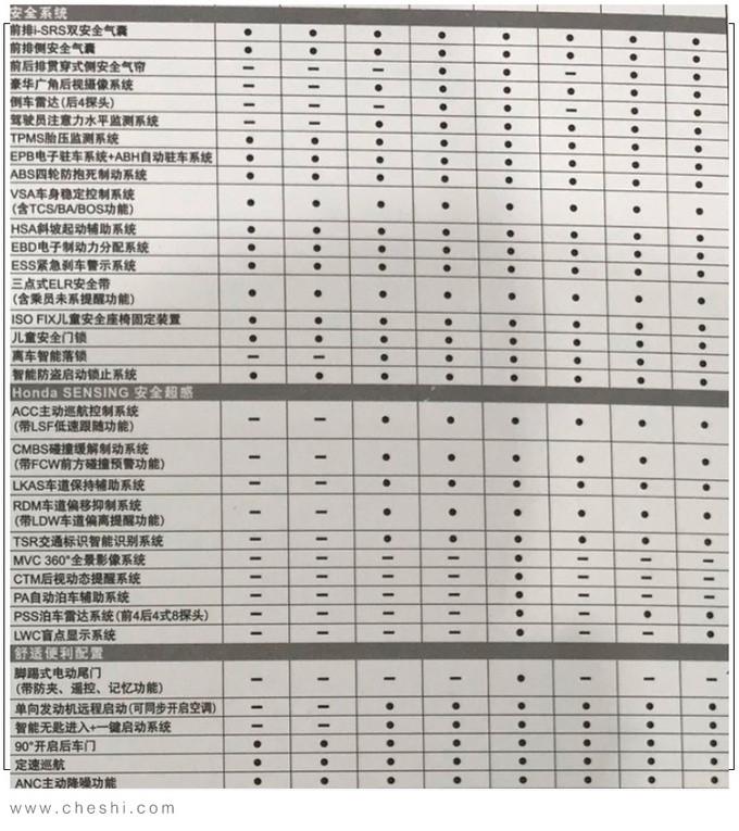 广汽本田皓影配置曝光预售18万起 配无线充电-图4