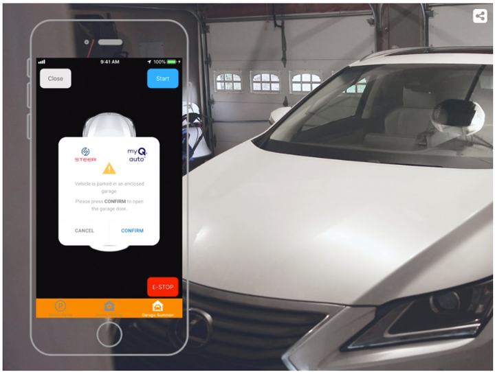 前瞻技术,<a class='link' href='http://www.wk932.com/tag/自动驾驶' target='_blank'>自动驾驶</a>,自动驾驶,车家互联,家用自动泊车