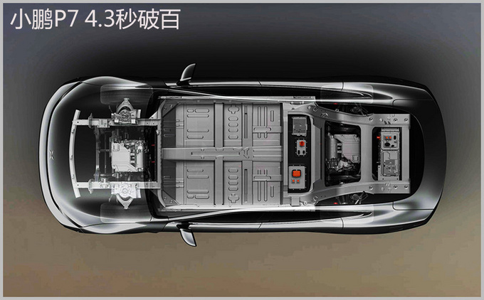 综合性能媲美百万级纯电标杆 小鹏P7对比Model S-图5