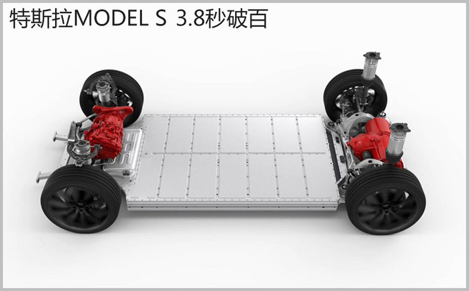 综合性能媲美百万级纯电标杆 小鹏P7对比Model S-图4