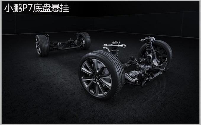 综合性能媲美百万级纯电标杆 小鹏P7对比Model S-图11